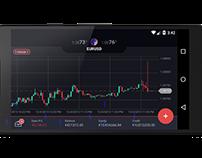 Zurich Prime Review Online Trading Platform