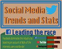 Social Media Trends and Stats