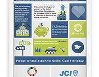 Junior Chamber International: Global Goals Posters