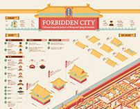 2020_10 FORBIDDEN CITY