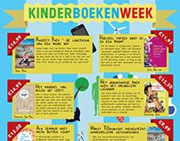 Kinderboeken week - BoekenLijst