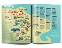 Publieditorial / Petrobras • Design e ilustração