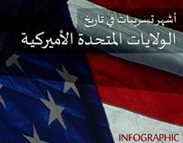 إنفوجرافيك - أشهر التسريبات الأمريكية