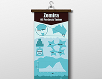Zemira Oil Production Tanker Info Graphics