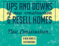 Ups and Downs of New Construction and Resell Homes