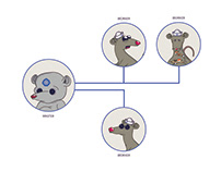 Explaining Kubernetes with rats.