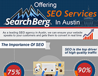 Searchberg.com – Offering SEO Services in Austin