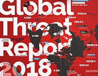 Crowdstrike - Global Threat Report 2018