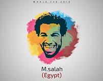 Mohamed Salah (Egypt) Threshold drawing