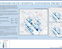 Context - Urban Planning