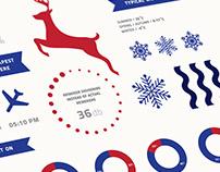 HELSINKI // infographic poster