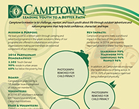 Camptown Projects