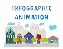 Infographic animation