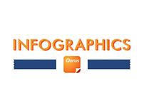 Qorus Infographics