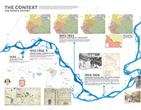 The Context Timeline of the Place