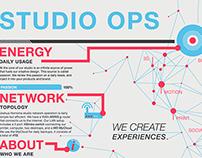 Studio OPS Infographic