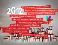 RTV's surprise 2012