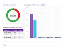 Data Vizualisation for Web App