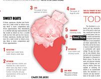 Infographic | E-Publishing