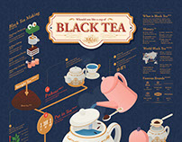 1704 Black tea Infographic Poster