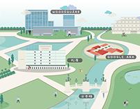 Toshiba Internship Journey Map