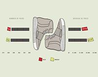 Yeezy Boost Infographics | Highsnobiety
