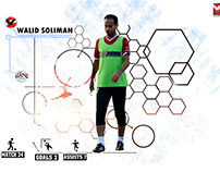 "Infographic For ""Walid Soliman "" Player Al-Ahly club"