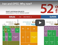 ANIMATION VIDEO Iran and OPEC: Why now?