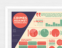 Crimes Against Journalists: Infographic