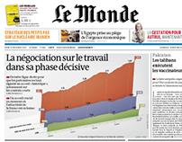 Infographie Presse
