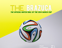 Brazuca Ball 3D Model