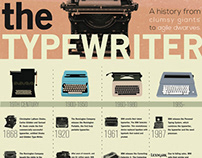 Typewriter Timeline