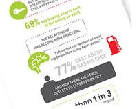 Chevrolet infographic
