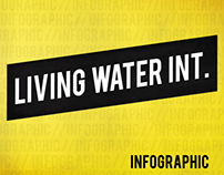 Living Water International | Infographic