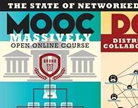 MOOCs vs DOCCs