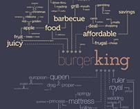 Typography Mind Map