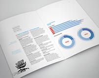 Herman Miller Anual Report 2011-2012