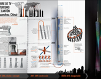 Infographics of the TV Tower in Guangzhou
