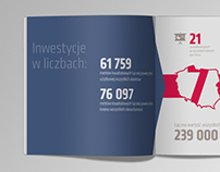CDI - Catalog of investments 2013