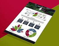 Infografía Proyectos Izalfa