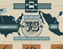 startupbus infographic