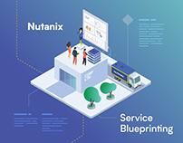 Nutanix Service Blueprinting -Infographics