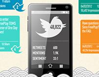 EA Mobile Infographic