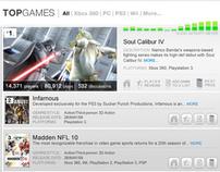 "Potential myspace ""Games"" Portal"