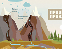 Infographic for Essentuki
