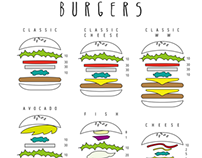Anatomy of Burgers