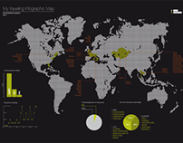 My traveling infographic map_2011