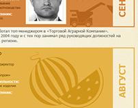 Ukrainian agribusiness