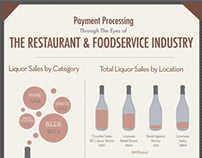 Payment Processing - Infographic