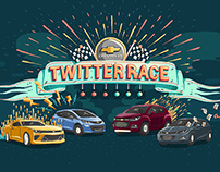 Chevrolet AutoShow - Twitter Race